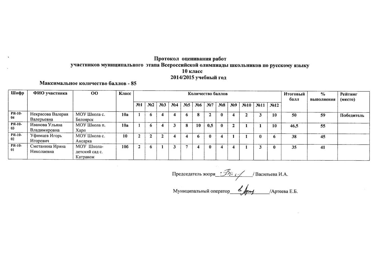 Русский-язык-10-класс