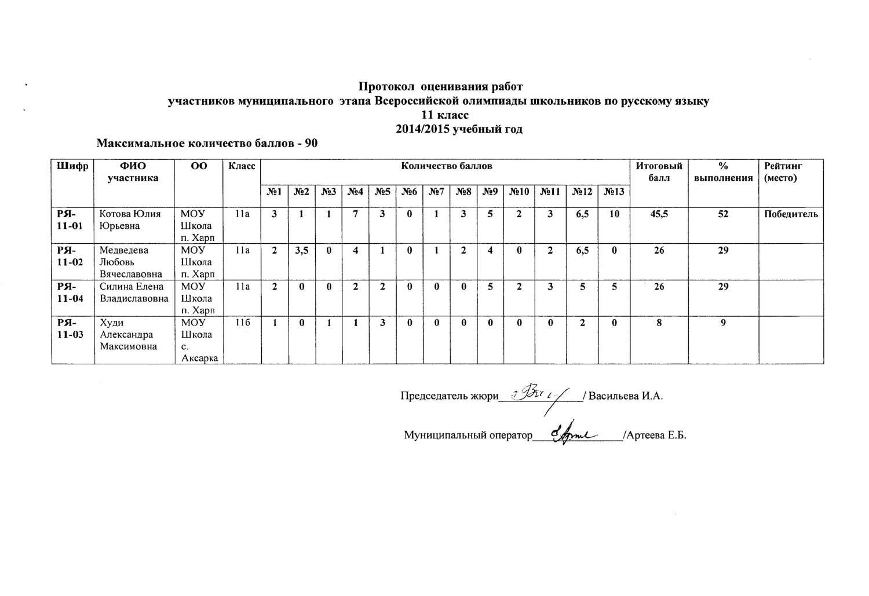 Русский-язык-11-класс