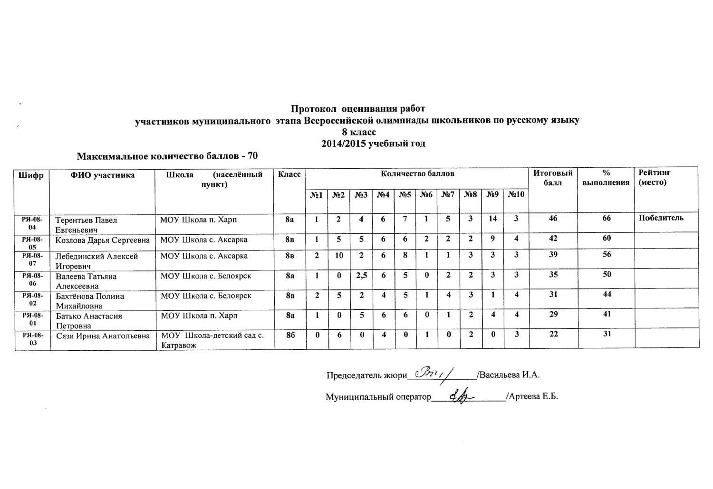 Русский-язык-8-класс