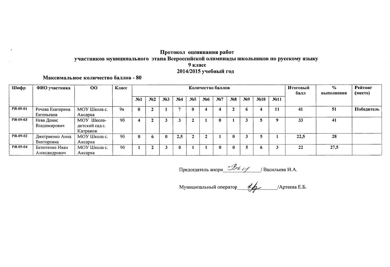 Русский-язык-9-класс