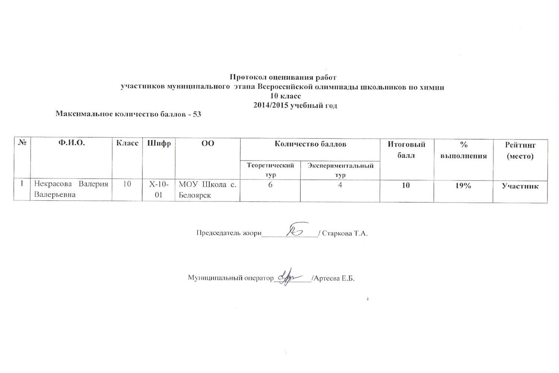 Химия-10-класс