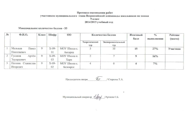 Химия-9-класс