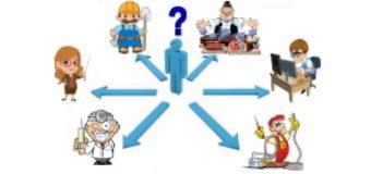 Объявлен муниципальный конкурс профориентационных исследовательских проектов «Мой профессиональный компас»
